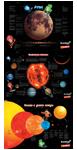 levenhuk-posters-fixiki.png